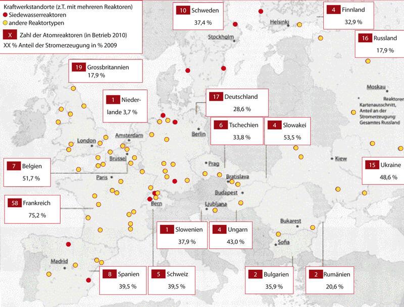 143 Atomkraftwerke sind allein in der EU am Netz: Weltweit sind es 443 Reaktoren in 30 Ländern.